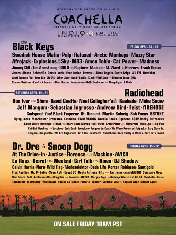 Coachella Festival Highlights